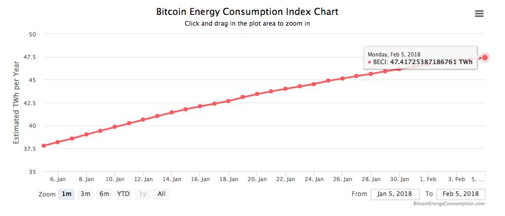 Bitcoin price_2018_02_06_at_10.18.39_AM (1)